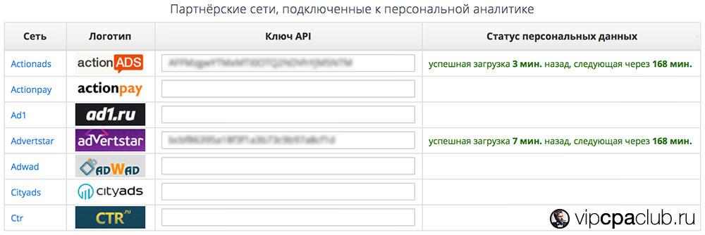 Подключение персональных данных через API.