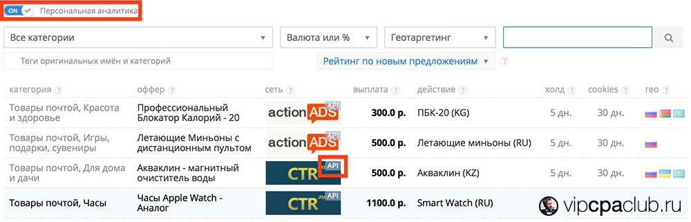 Отображение персональных данных по офферам в поисковой выдаче.