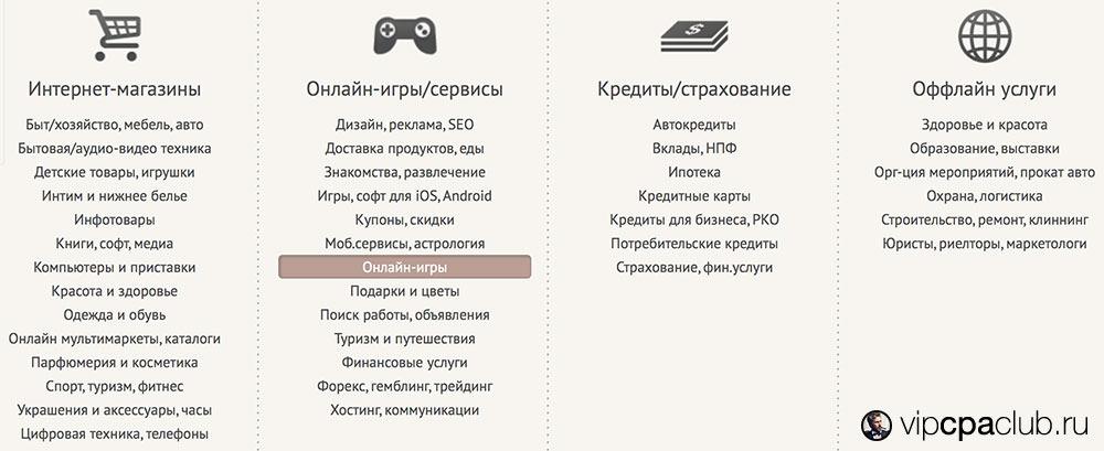 Категории в системе AllCPA.