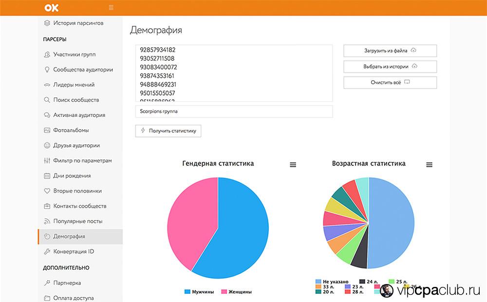 Сервис OKTarget — раздел «Демография».
