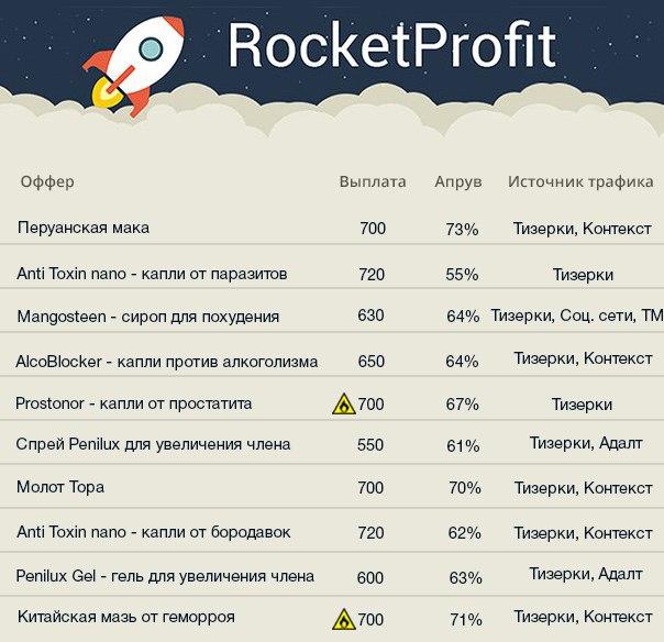 ТОП офферов от RocketProfit.